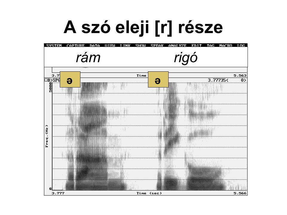 A szó eleji [r] része rám rigó ə ə